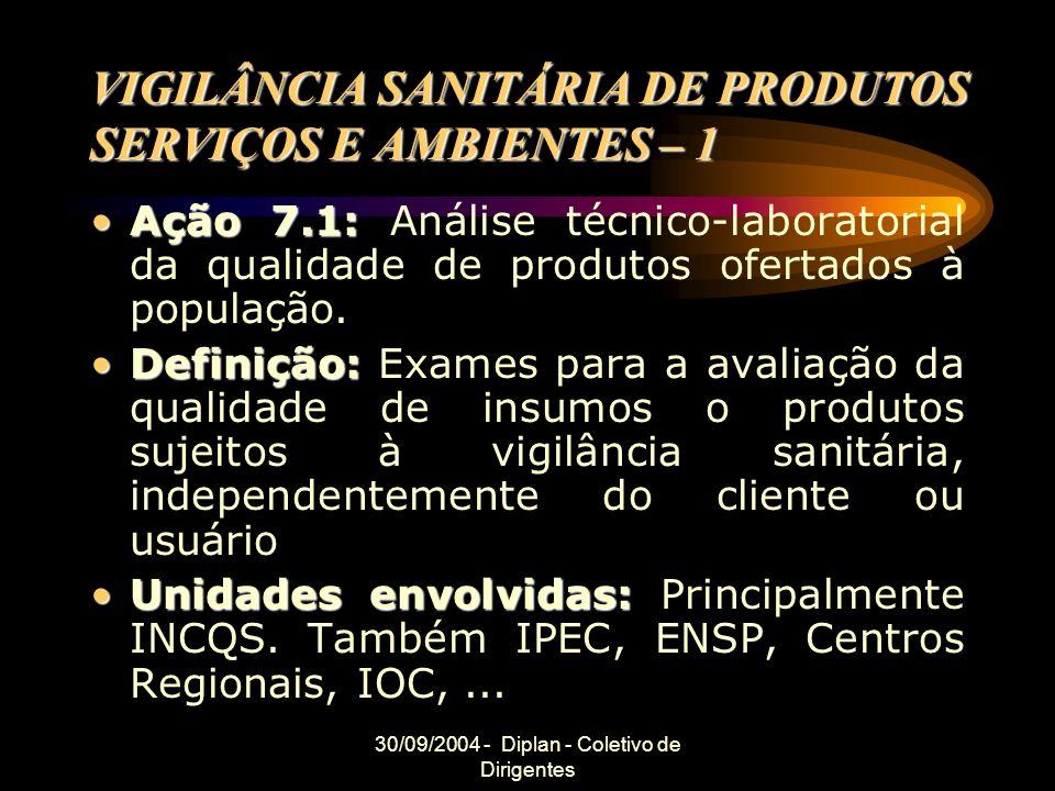 30/09/2004 - Diplan - Coletivo de Dirigentes VIGILÂNCIA SANITÁRIA DE PRODUTOS SERVIÇOS E AMBIENTES – 1 Ação 7.1:Ação 7.1: Análise técnico-laboratorial da qualidade de produtos ofertados à população.