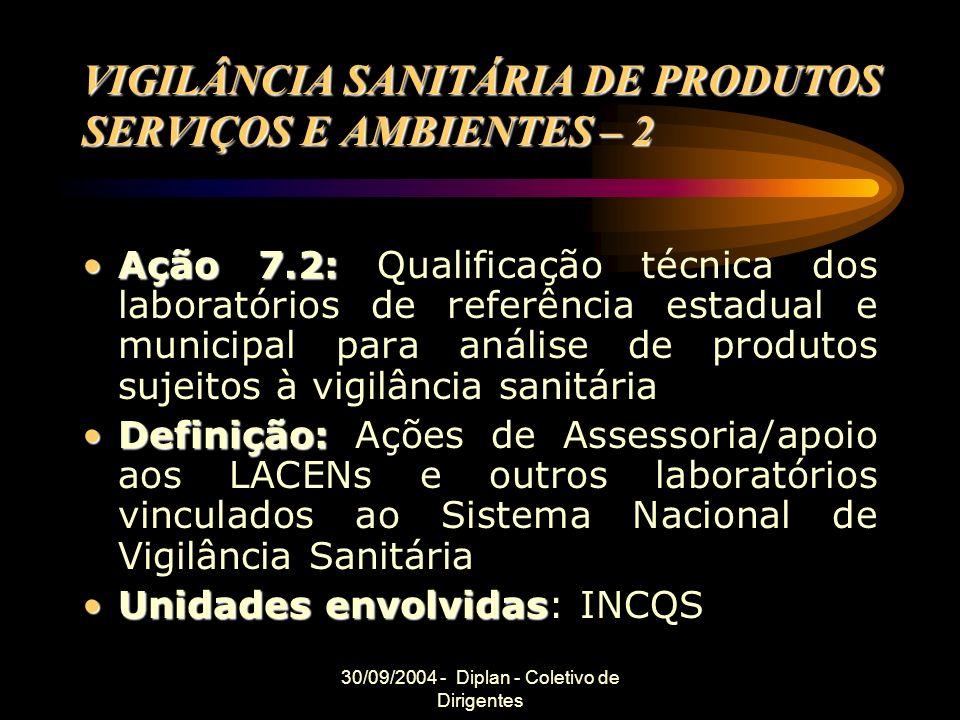 30/09/2004 - Diplan - Coletivo de Dirigentes VIGILÂNCIA SANITÁRIA DE PRODUTOS SERVIÇOS E AMBIENTES – 2 Ação 7.2:Ação 7.2: Qualificação técnica dos lab