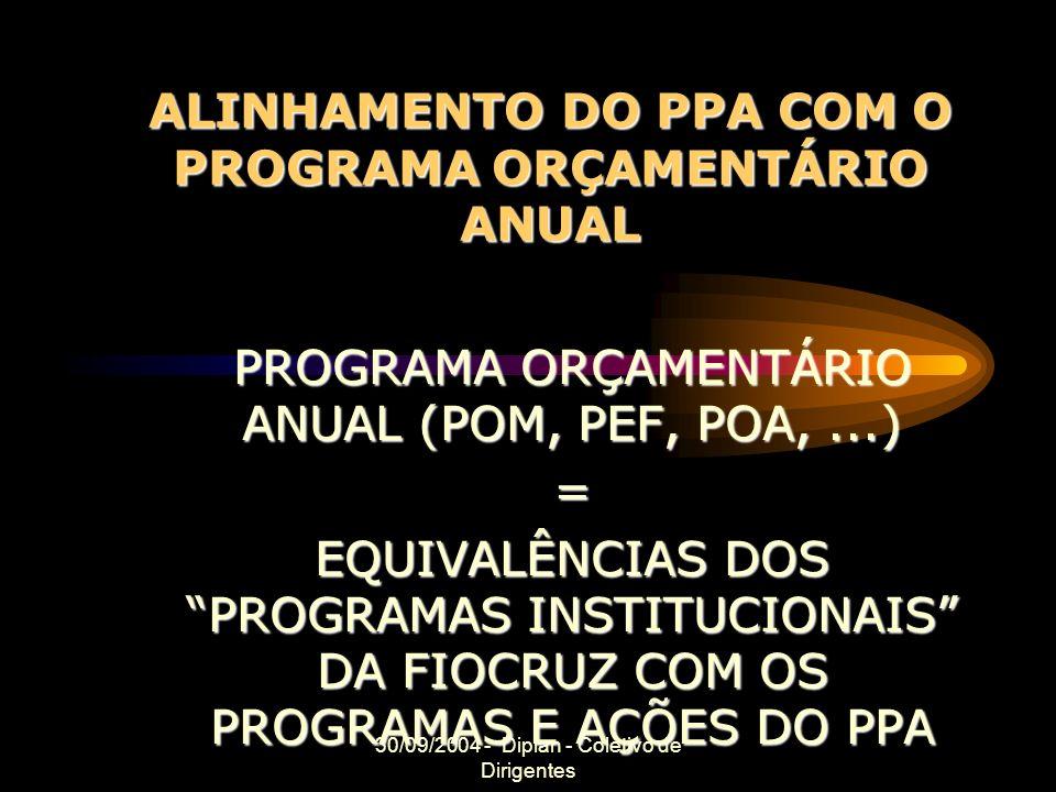 30/09/2004 - Diplan - Coletivo de Dirigentes ALINHAMENTO DO PPA COM O PROGRAMA ORÇAMENTÁRIO ANUAL PROGRAMA ORÇAMENTÁRIO ANUAL (POM, PEF, POA,...) = EQUIVALÊNCIAS DOS PROGRAMAS INSTITUCIONAIS DA FIOCRUZ COM OS PROGRAMAS E AÇÕES DO PPA