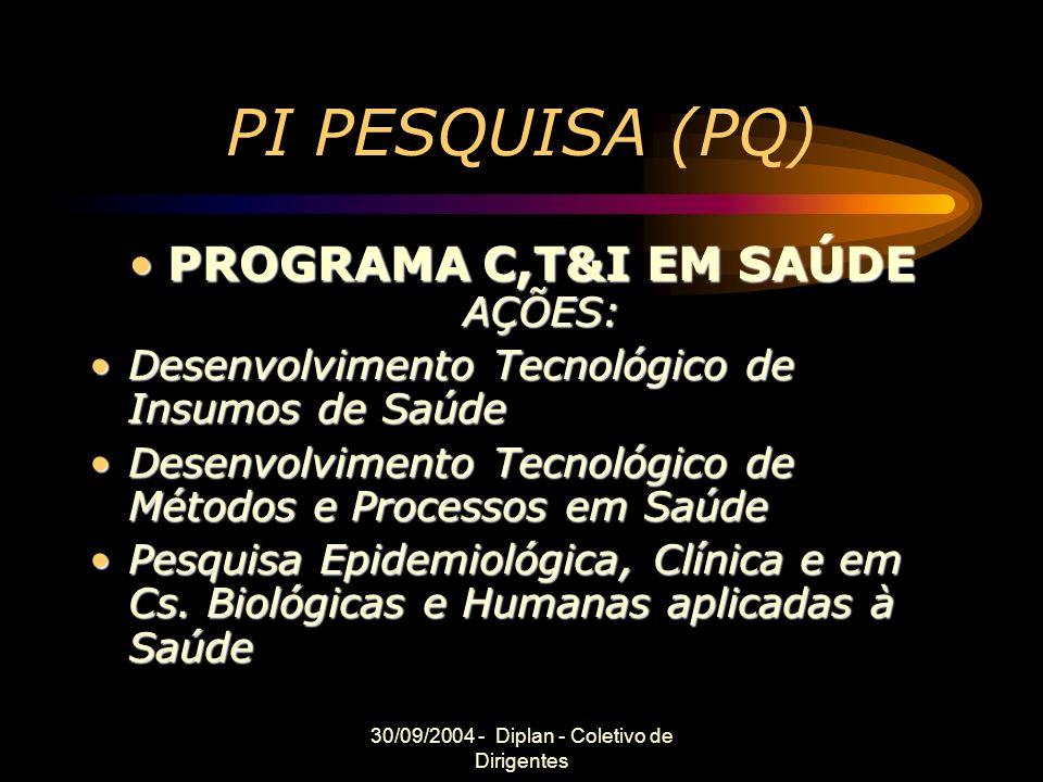30/09/2004 - Diplan - Coletivo de Dirigentes PI PESQUISA (PQ) PROGRAMA C,T&I EM SAÚDE AÇÕES:PROGRAMA C,T&I EM SAÚDE AÇÕES: Desenvolvimento Tecnológico de Insumos de SaúdeDesenvolvimento Tecnológico de Insumos de Saúde Desenvolvimento Tecnológico de Métodos e Processos em SaúdeDesenvolvimento Tecnológico de Métodos e Processos em Saúde Pesquisa Epidemiológica, Clínica e em Cs.