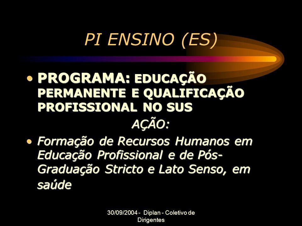 30/09/2004 - Diplan - Coletivo de Dirigentes PI ENSINO (ES) PROGRAMA: EDUCAÇÃO PERMANENTE E QUALIFICAÇÃO PROFISSIONAL NO SUSPROGRAMA: EDUCAÇÃO PERMANENTE E QUALIFICAÇÃO PROFISSIONAL NO SUSAÇÃO: Formação de Recursos Humanos em Educação Profissional e de Pós- Graduação Stricto e Lato Senso, em saúdeFormação de Recursos Humanos em Educação Profissional e de Pós- Graduação Stricto e Lato Senso, em saúde