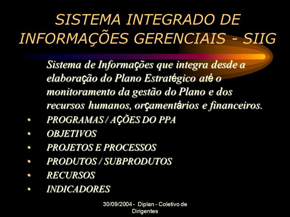 30/09/2004 - Diplan - Coletivo de Dirigentes SISTEMA INTEGRADO DE INFORMAÇÕES GERENCIAIS - SIIG Sistema de Informa ç ões que integra desde a elabora ç