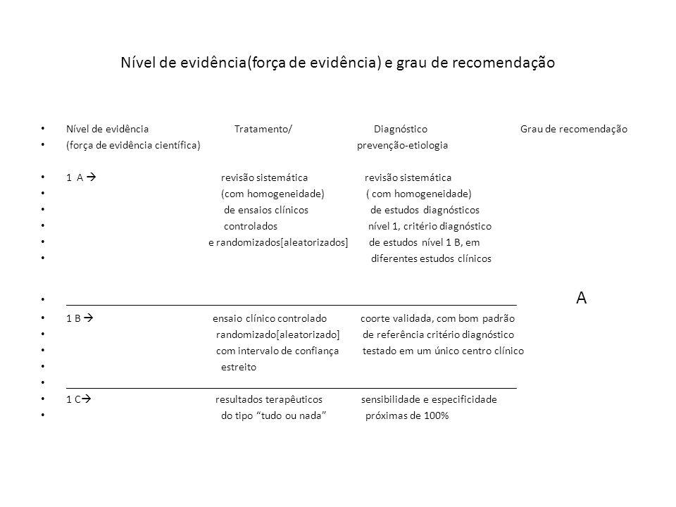 Nível de evidência(força de evidência) e grau de recomendação Nível de evidência Tratamento/ Diagnóstico Grau de recomendação (força de evidência científica) prevenção-etiologia 2 A revisão sistemática revisão sistemática ( com homogeneidade) ( com homogeneidade) de estudo de coorte de estudos diagnósticos de nível >2 ________________________________________________________________________________ 2 B estudo de coorte coorte exploratória com bom ( incluindo ensaio clínico ) padrão de referência critério randomizado[aleatorizado] diagnóstico derivado ou validado B de menos qualidade em amostras fragmentadas banco de dados _________________________________________________________________________________ _ 2 C observação de resultados terapêuticos ( outcomes research) __________________________________________________________________________________ 3 A revisão sistemática( com homogeneidade revisão sistemática de estudo caso-controle (com homogeneidade) de estudos diagnósticos de nível > 3B ___________________________________________________________________________________ 3 B estudo de caso-controle seleção não consecutiva de casos, ou padrão de referência aplicado de forma pouco consistente