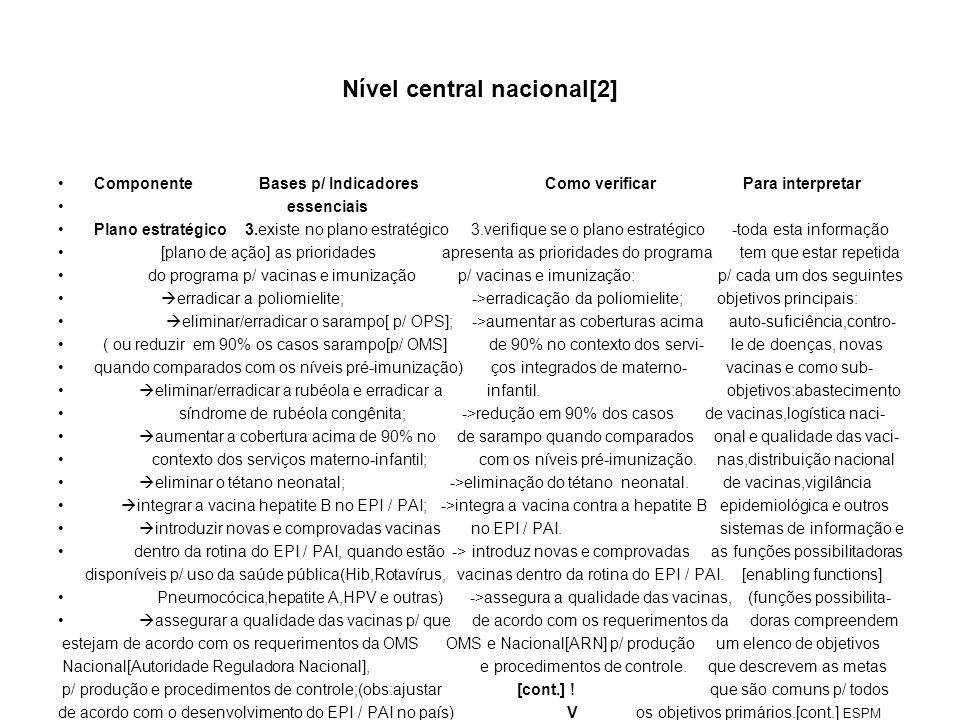 Nível central nacional[2] Componente Bases p/ Indicadores Como verificar Para interpretar essenciais Plano estratégico 3.existe no plano estratégico 3