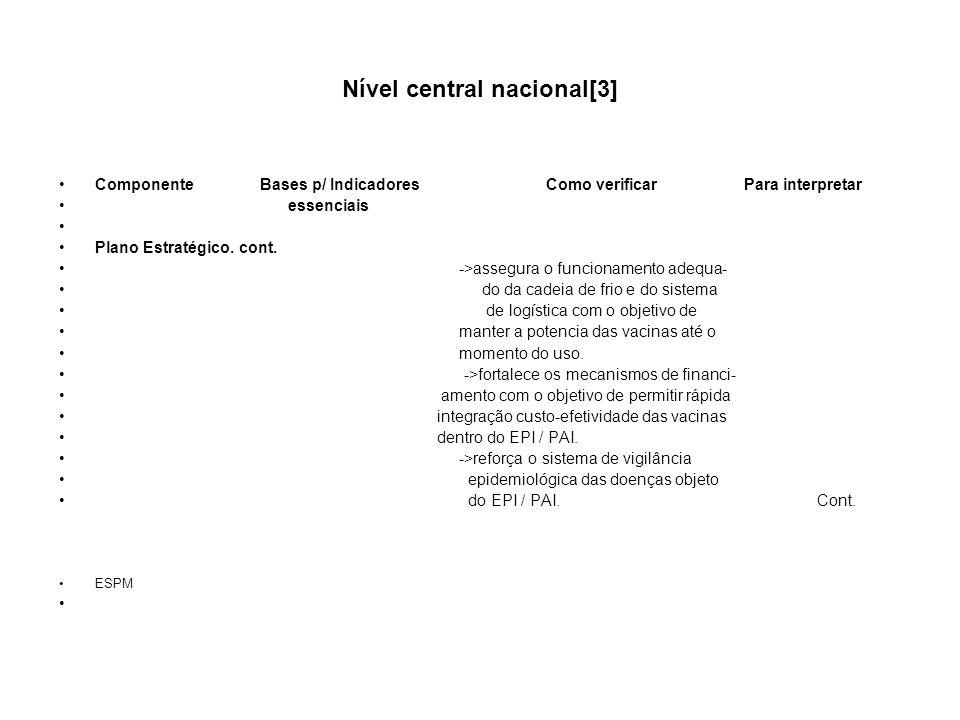 Nível central nacional[3] Componente Bases p/ Indicadores Como verificar Para interpretar essenciais Plano Estratégico. cont. ->assegura o funcionamen