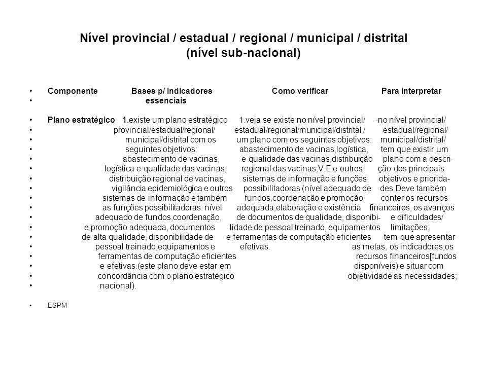 Nível provincial / estadual / regional / municipal / distrital (nível sub-nacional)[2] Componente Bases p/ Indicadores Como verificar Para interpretar essenciais Plano estratégico(cont.) 2.existe no plano estratégico 2.verifique se o plano apresenta -toda esta informação [plano de ação] deste nível as prioridades do programa de tem que estar repetida as prioridades do programa p/ vacinas e imunização: p/ cada um dos objetivos: vacinas e imunização:, ->erradicação da poliomielite abastecimento de vacinas, erradicar a poliomielite; ->aumentar as coberturas acima logística regional,conser- aumentar a cobertura de vacinação de 90% nos serviços integrados vação da qualidade das acima de 90% no contexto dos serviços de materno-infantil; vacinas,distribuição materno-infantil; ->redução em 90 % dos casos de regional das vacinas, reduzir em 90% os casos de sarampo sarampo quando comparados com vigilância epidemiológica ´ quando comparados com os níveis os níveis pré-imunização; e outros sistemas de pré-imunização; ->eliminação de tétano-neonatal; informação e as funções integrar a vacina p/ hepatite B no esquema ->integrar a vacina contra hepatite B possibilitadoras[enabling de vacinação do EPI / PAI; no EPI / PAI; functions] introduzir outras vacinas comprovadas e ->introduz outras vacinas comprovadas autorizadas dentro da rotina do EPI / PAI autorizadas dentro da rotina do EPI / PAI (ex:HIb,Rotavírus,Hepatite A,HPV); ->assegura a qualidade das vacinas através assegurar a qualidade das vacinas, do funcionamento adequado da cadeia de supervisionando o funcionamento adequado frio e do sistema de logística com o objetivo da cadeia de frio e do transporte das vacinas.
