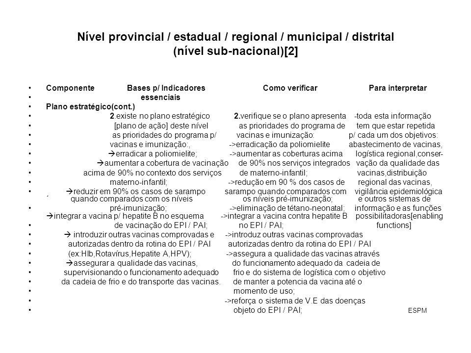 Referencia OPS-Metodologia para la Evaluación Multidisciplinaria –HPM-PAI; febrero,1984(Borrador) OPS.