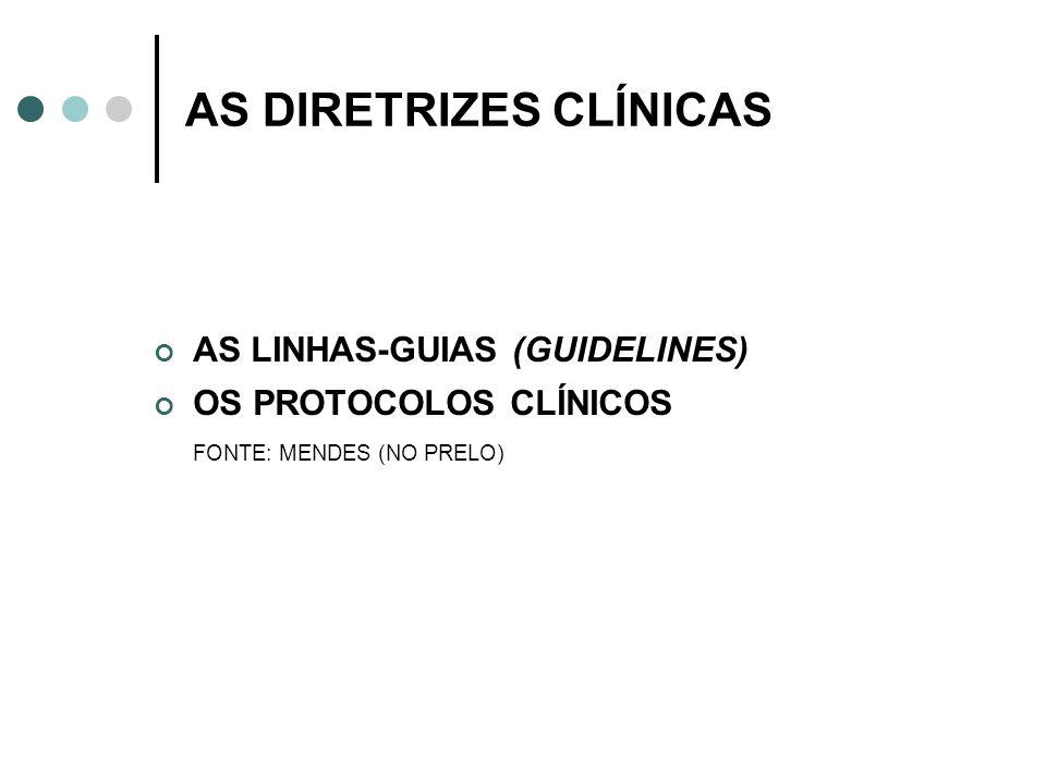 AS DIRETRIZES CLÍNICAS AS LINHAS-GUIAS (GUIDELINES) OS PROTOCOLOS CLÍNICOS FONTE: MENDES (NO PRELO)