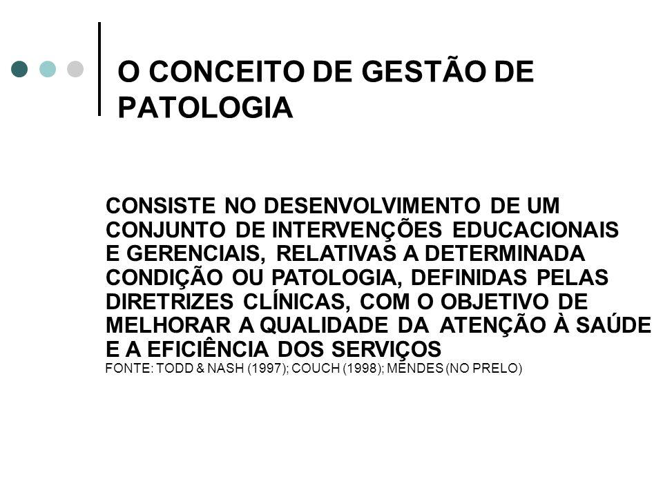 O CONCEITO DE GESTÃO DE PATOLOGIA CONSISTE NO DESENVOLVIMENTO DE UM CONJUNTO DE INTERVENÇÕES EDUCACIONAIS E GERENCIAIS, RELATIVAS A DETERMINADA CONDIÇ