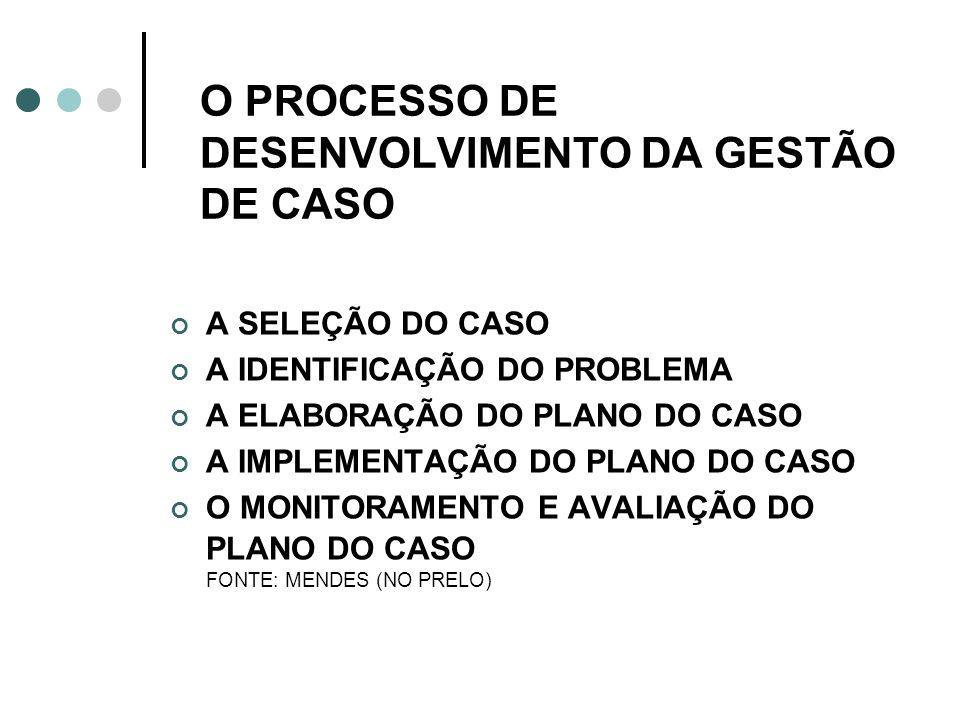 O PROCESSO DE DESENVOLVIMENTO DA GESTÃO DE CASO A SELEÇÃO DO CASO A IDENTIFICAÇÃO DO PROBLEMA A ELABORAÇÃO DO PLANO DO CASO A IMPLEMENTAÇÃO DO PLANO D