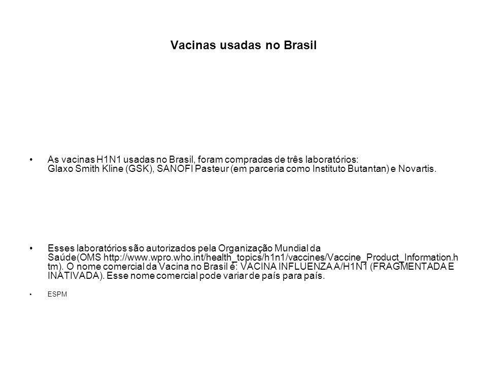 Vacinas usadas no Brasil As vacinas H1N1 usadas no Brasil, foram compradas de três laboratórios: Glaxo Smith Kline (GSK), SANOFI Pasteur (em parceria