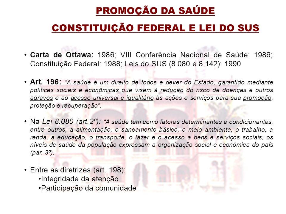 PROMOÇÃO DA SAÚDE CONSTITUIÇÃO FEDERAL E LEI DO SUS Carta de Ottawa: 1986; VIII Conferência Nacional de Saúde: 1986; Constituição Federal: 1988; Leis