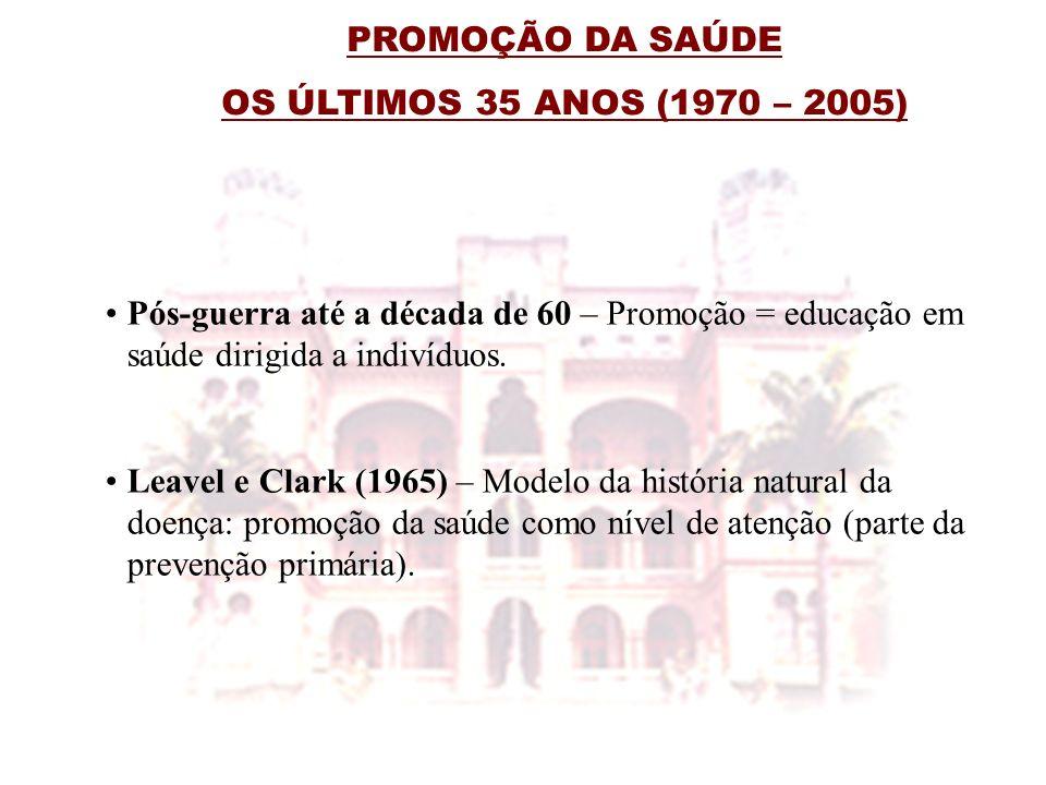 PROMOÇÃO DA SAÚDE OS ÚLTIMOS 35 ANOS (1970 – 2005) Pós-guerra até a década de 60 – Promoção = educação em saúde dirigida a indivíduos. Leavel e Clark
