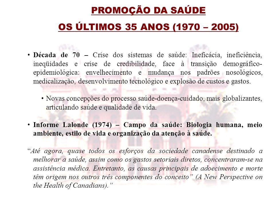 PROMOÇÃO DA SAÚDE OS ÚLTIMOS 35 ANOS (1970 – 2005) Década de 70 – Crise dos sistemas de saúde: Ineficácia, ineficiência, ineqüidades e crise de credib