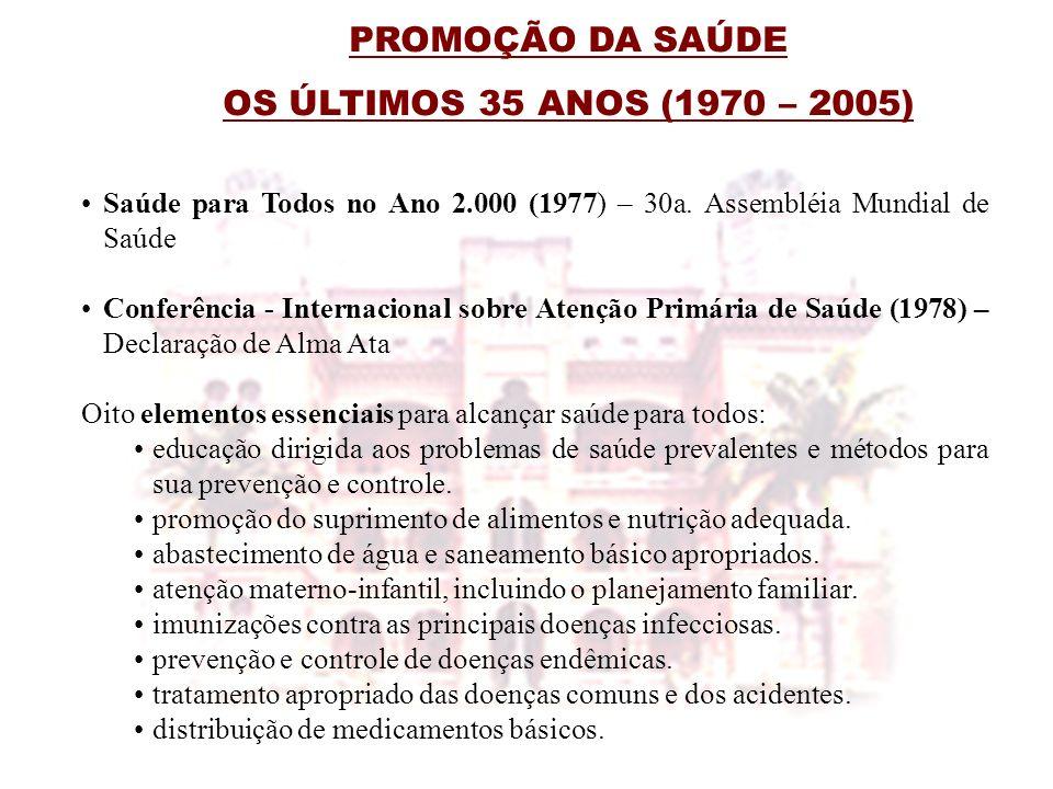 PROMOÇÃO DA SAÚDE OS ÚLTIMOS 35 ANOS (1970 – 2005) Saúde para Todos no Ano 2.000 (1977) – 30a. Assembléia Mundial de Saúde Conferência - Internacional