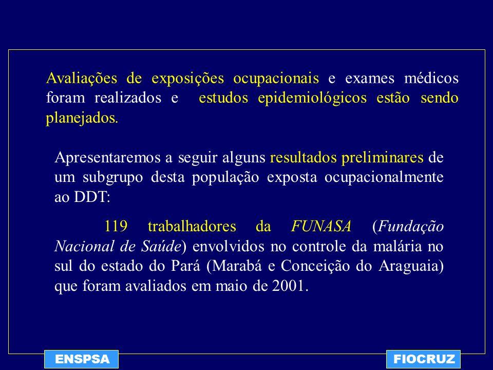 ENSPSAFIOCRUZ Apresentaremos a seguir alguns resultados preliminares de um subgrupo desta população exposta ocupacionalmente ao DDT: 119 trabalhadores