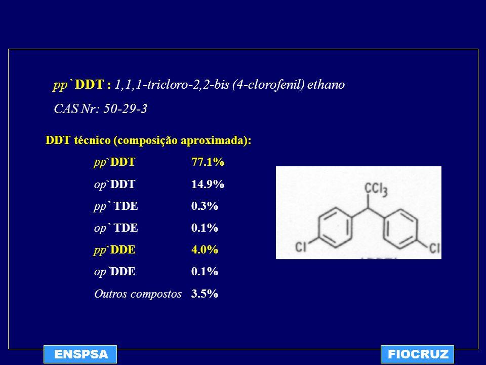 ENSPSAFIOCRUZ pp` DDT : 1,1,1-tricloro-2,2-bis (4-clorofenil) ethano CAS Nr: 50-29-3 DDT técnico (composição aproximada): pp`DDT77.1% op`DDT14.9% pp`