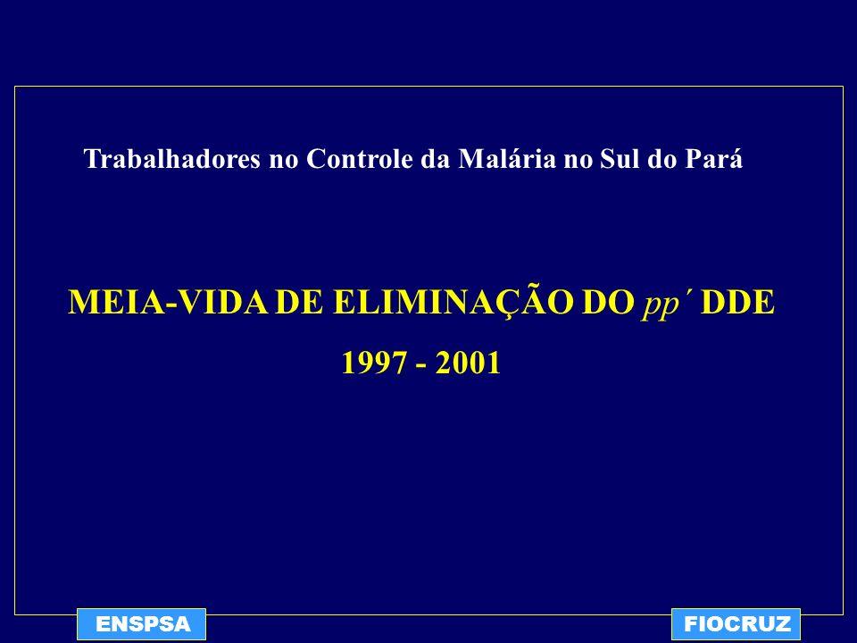 ENSPSAFIOCRUZ MEIA-VIDA DE ELIMINAÇÃO DO pp´ DDE 1997 - 2001 Trabalhadores no Controle da Malária no Sul do Pará
