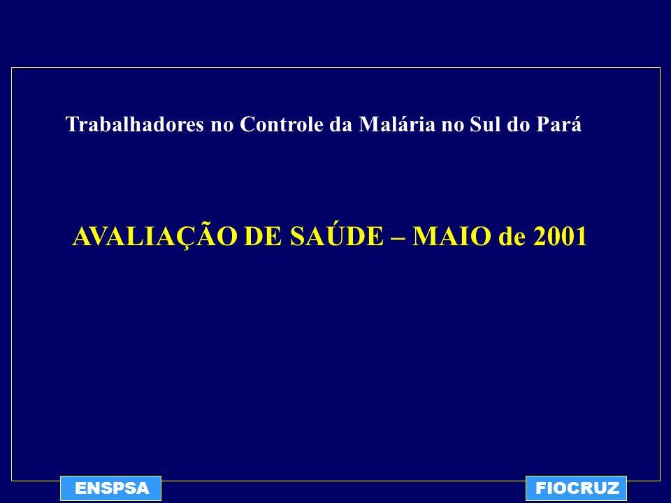ENSPSAFIOCRUZ AVALIAÇÃO DE SAÚDE – MAIO de 2001 Trabalhadores no Controle da Malária no Sul do Pará