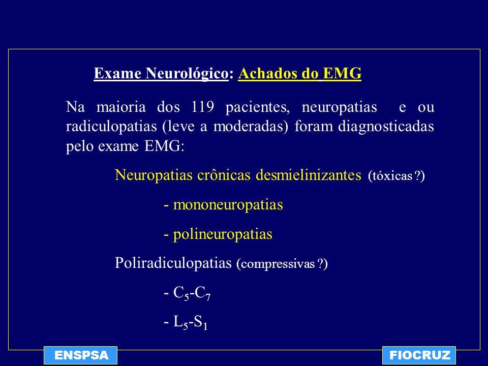 ENSPSAFIOCRUZ Exame Neurológico: Achados do EMG Na maioria dos 119 pacientes, neuropatias e ou radiculopatias (leve a moderadas) foram diagnosticadas