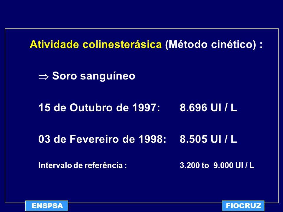 ENSPSAFIOCRUZ Atividade colinesterásica (Método cinético) : Soro sanguíneo 15 de Outubro de 1997: 8.696 UI / L 03 de Fevereiro de 1998:8.505 UI / L In
