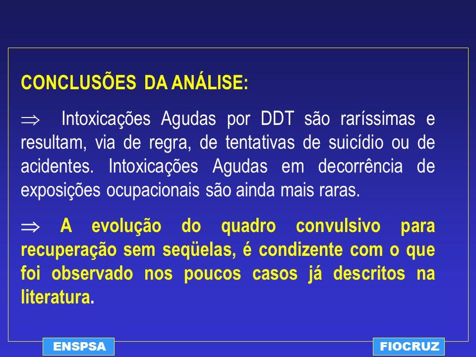 ENSPSAFIOCRUZ CONCLUSÕES DA ANÁLISE: Intoxicações Agudas por DDT são raríssimas e resultam, via de regra, de tentativas de suicídio ou de acidentes. I