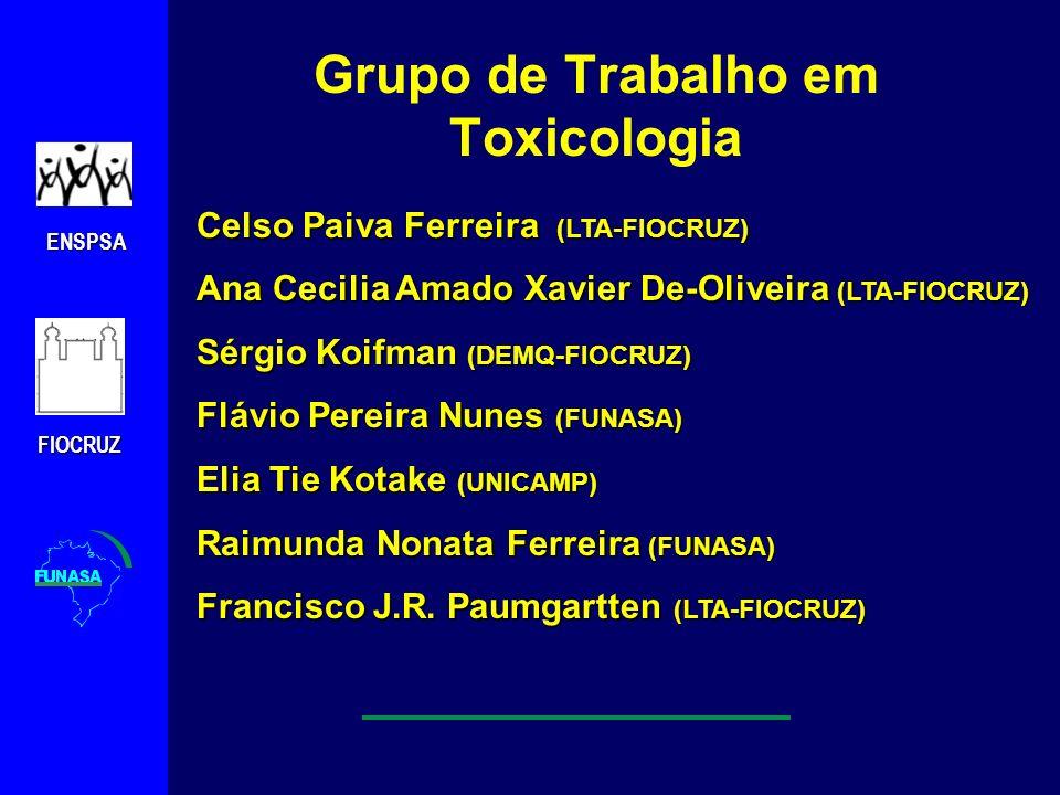 Grupo de Trabalho em Toxicologia ENSPSA FIOCRUZ Celso Paiva Ferreira (LTA-FIOCRUZ) Ana Cecilia Amado Xavier De-Oliveira (LTA-FIOCRUZ) Sérgio Koifman (