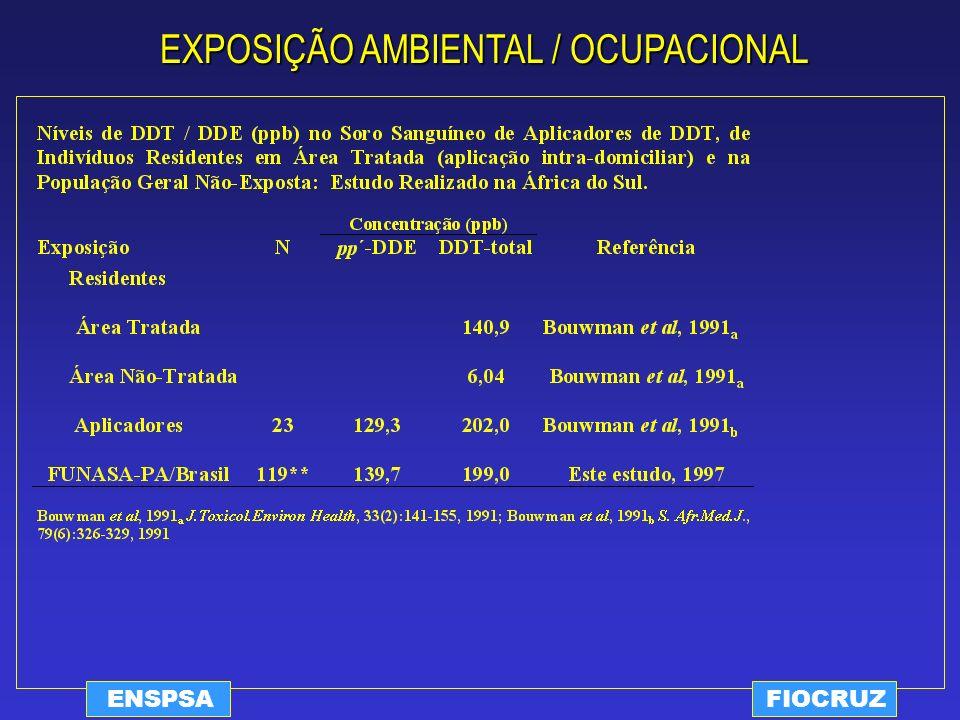 ENSPSAFIOCRUZ EXPOSIÇÃO AMBIENTAL / OCUPACIONAL