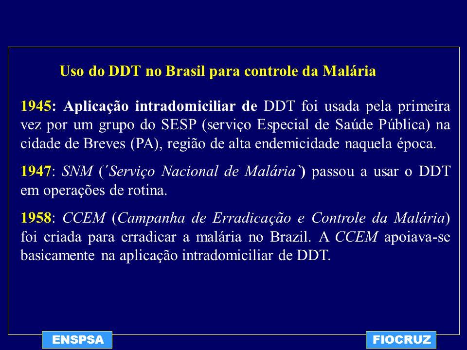ENSPSAFIOCRUZ Uso do DDT no Brasil para controle da Malária 1985: DDT e outros POPs foram banidos no Brasil para uso na agricultura, mas permaneceram liberados para o controle de doenças.