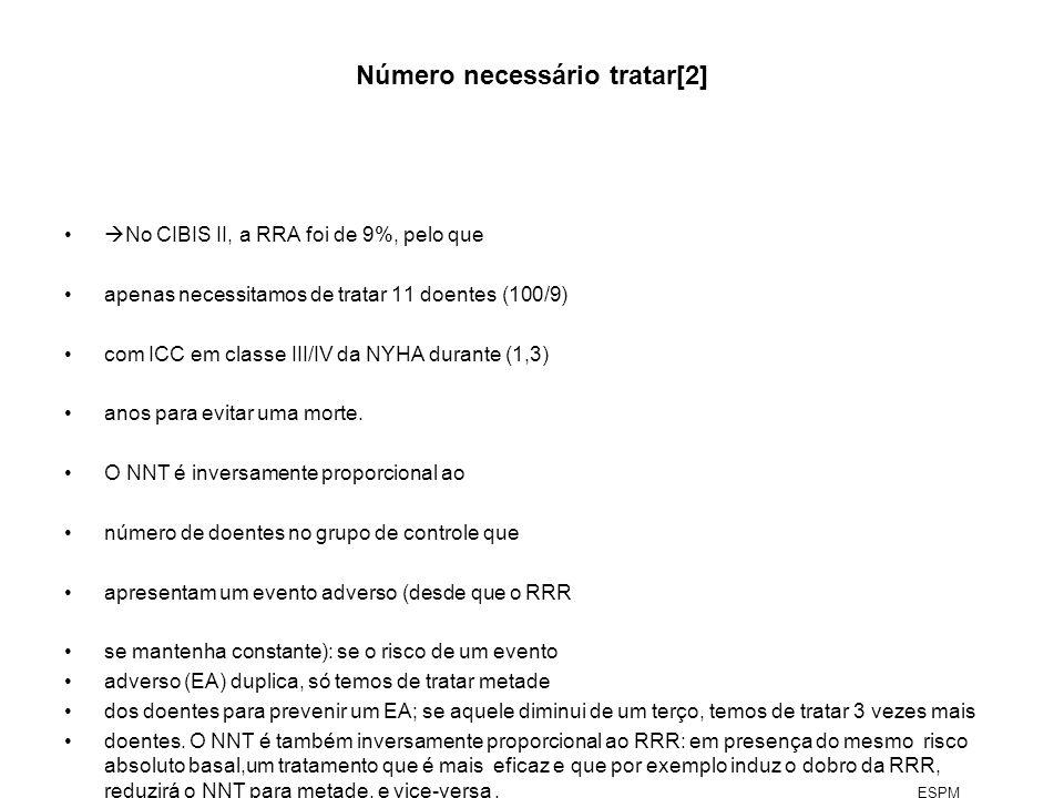 Número necessário tratar[2] No CIBIS II, a RRA foi de 9%, pelo que apenas necessitamos de tratar 11 doentes (100/9) com ICC em classe III/IV da NYHA d