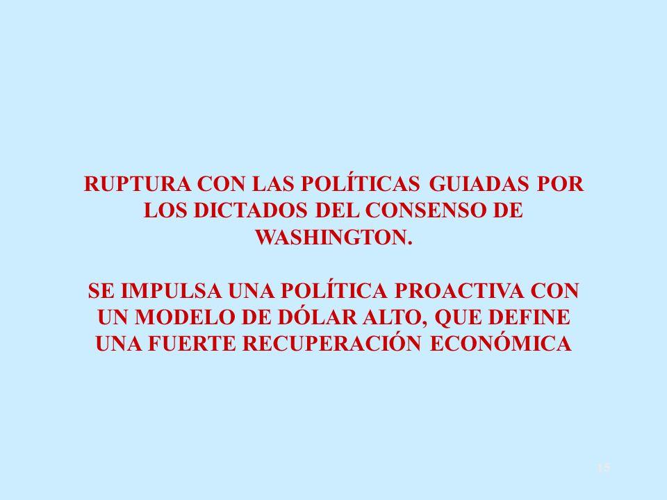 15 RUPTURA CON LAS POLÍTICAS GUIADAS POR LOS DICTADOS DEL CONSENSO DE WASHINGTON.