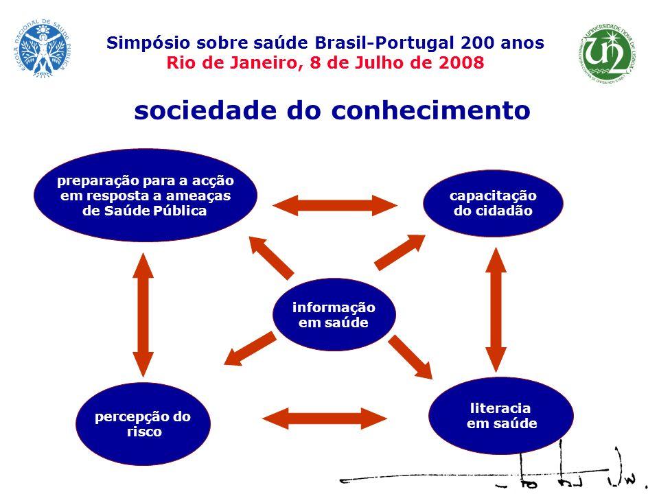 preparação para a acção em resposta a ameaças de Saúde Pública informação em saúde literacia em saúde percepção do risco capacitação do cidadão socied