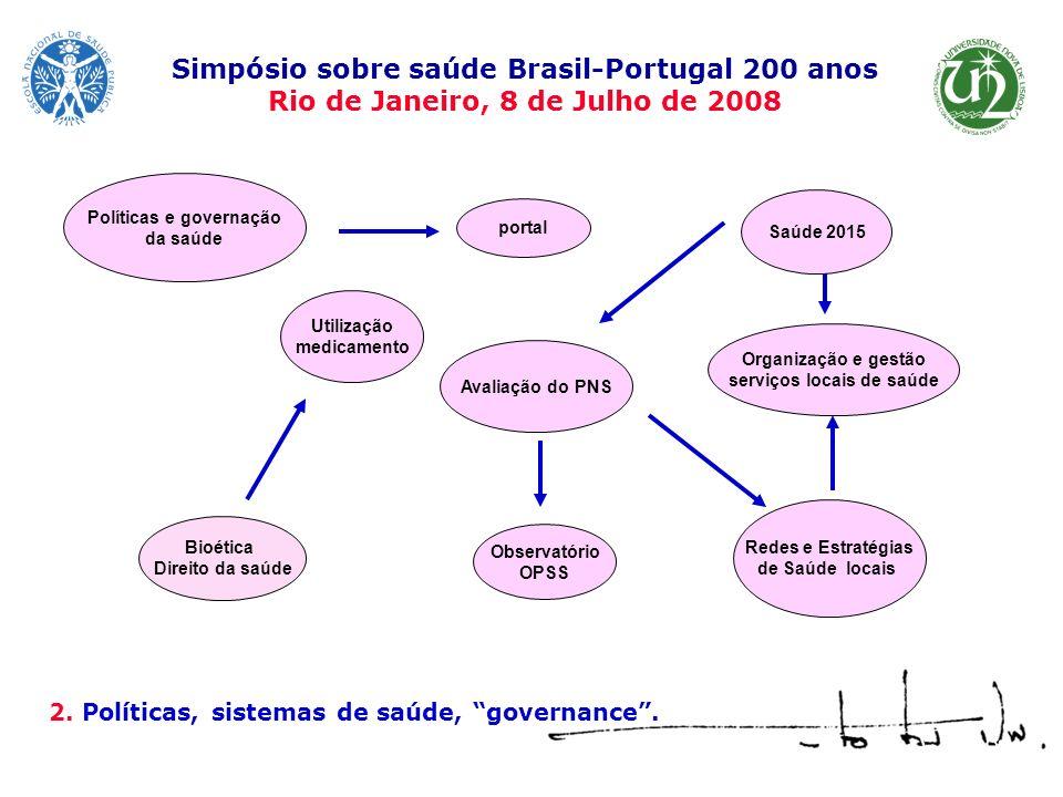 Utilização medicamento Saúde 2015 Observatório OPSS Bioética Direito da saúde Políticas e governação da saúde Organização e gestão serviços locais de
