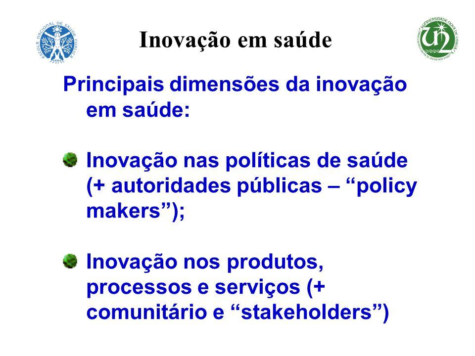 Principais dimensões da inovação em saúde: Inovação nas políticas de saúde (+ autoridades públicas – policy makers); Inovação nos produtos, processos