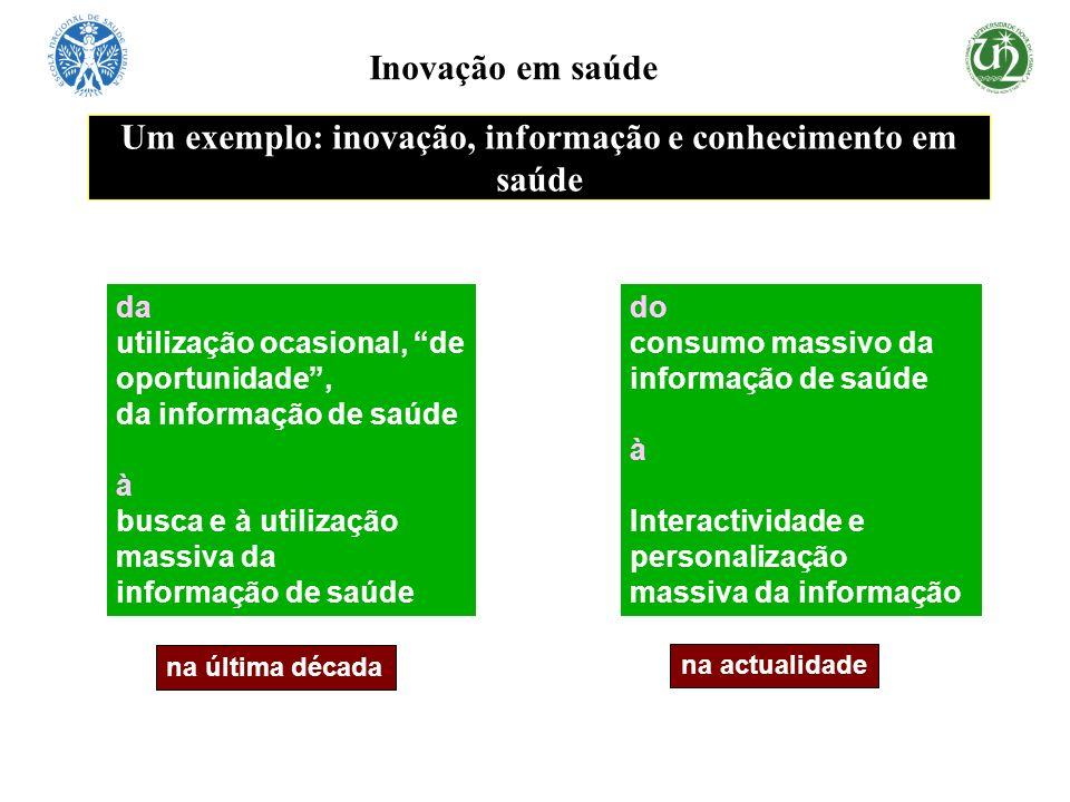Um exemplo: inovação, informação e conhecimento em saúde da utilização ocasional, de oportunidade, da informação de saúde à busca e à utilização massi