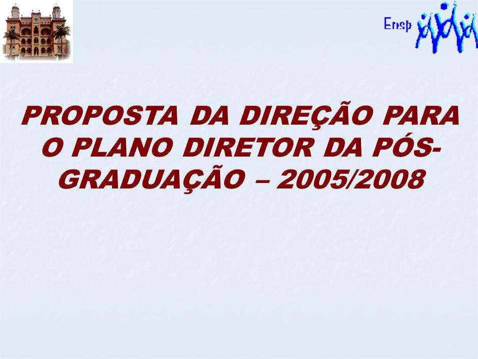 PROPOSTA DA DIREÇÃO PARA O PLANO DIRETOR DA PÓS- GRADUAÇÃO – 2005/2008