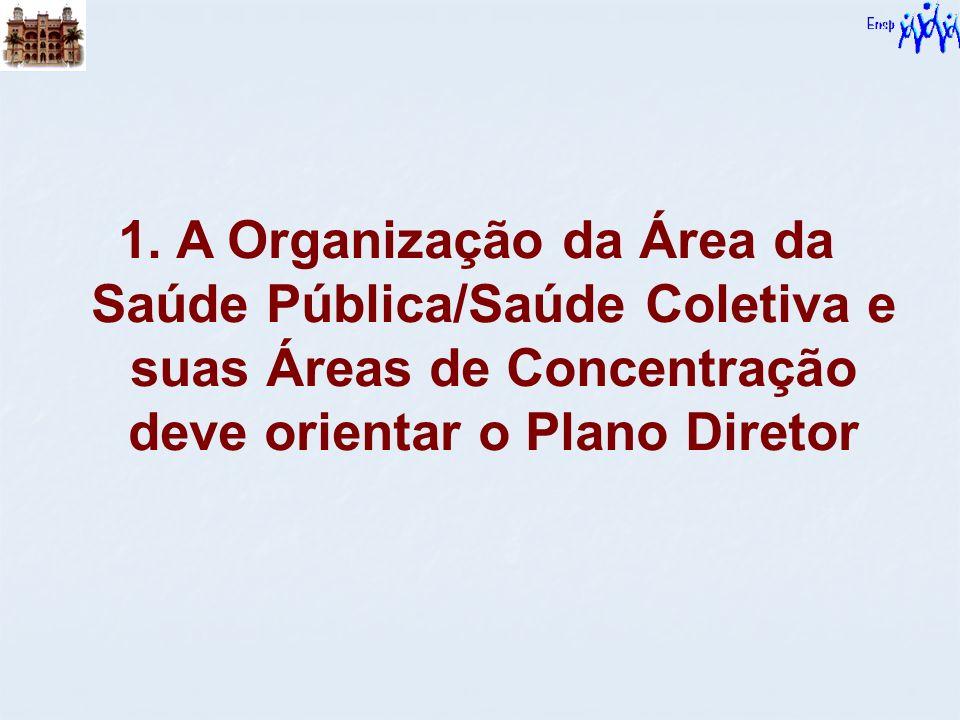 1. A Organização da Área da Saúde Pública/Saúde Coletiva e suas Áreas de Concentração deve orientar o Plano Diretor