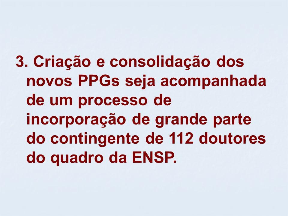 3. Criação e consolidação dos novos PPGs seja acompanhada de um processo de incorporação de grande parte do contingente de 112 doutores do quadro da E
