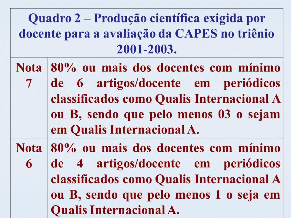 Quadro 2 – Produção científica exigida por docente para a avaliação da CAPES no triênio 2001-2003. Nota 7 80% ou mais dos docentes com mínimo de 6 art
