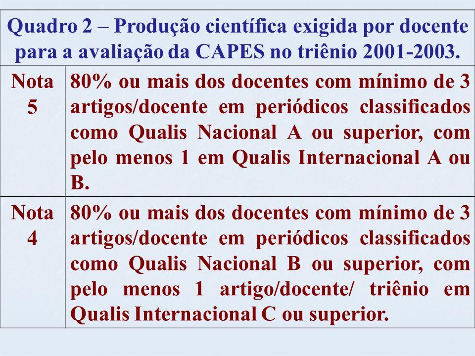 Quadro 2 – Produção científica exigida por docente para a avaliação da CAPES no triênio 2001-2003. Nota 5 80% ou mais dos docentes com mínimo de 3 art