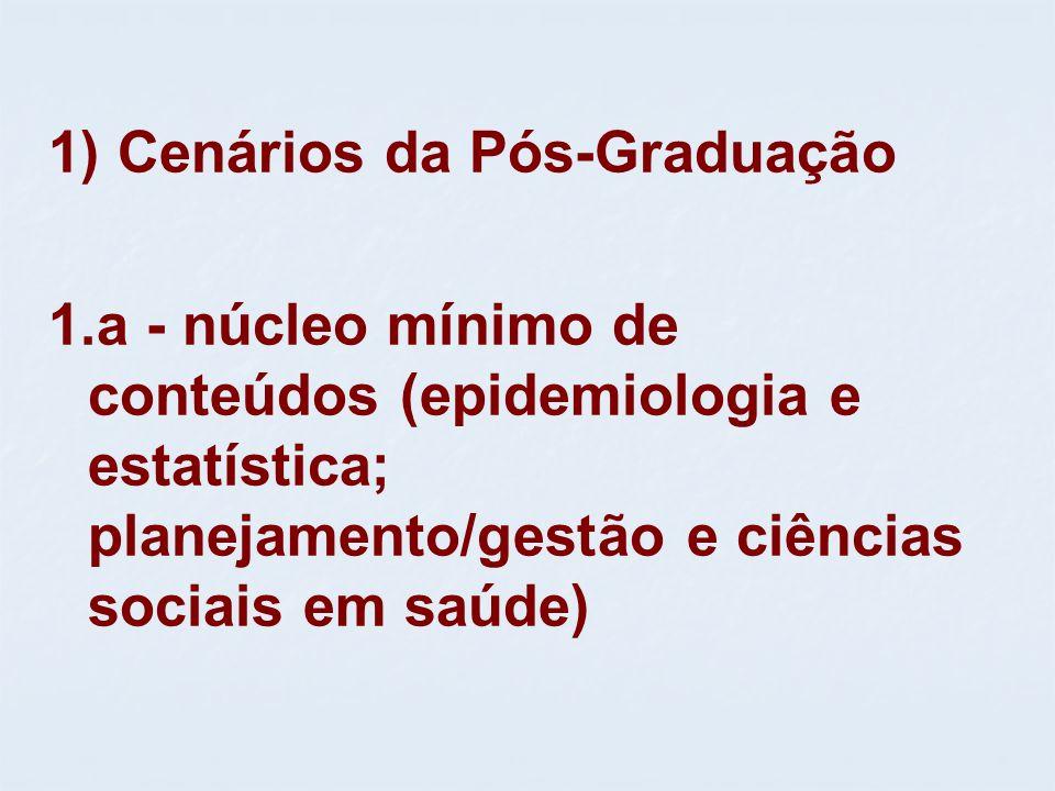 1) Cenários da Pós-Graduação 1.a - núcleo mínimo de conteúdos (epidemiologia e estatística; planejamento/gestão e ciências sociais em saúde)