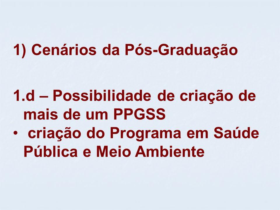 1) Cenários da Pós-Graduação 1.d – Possibilidade de criação de mais de um PPGSS criação do Programa em Saúde Pública e Meio Ambiente