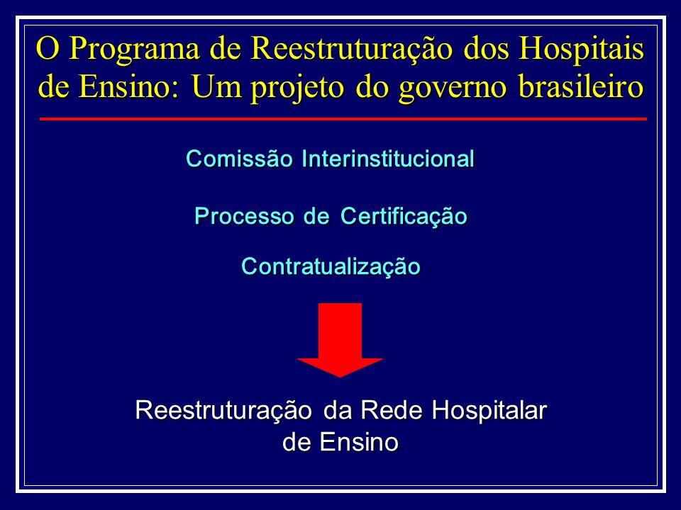 O Programa de Reestruturação dos Hospitais de Ensino: Um projeto do governo brasileiro Comissão Interinstitucional Processo de Certificação Contratualização Reestruturação da Rede Hospitalar de Ensino