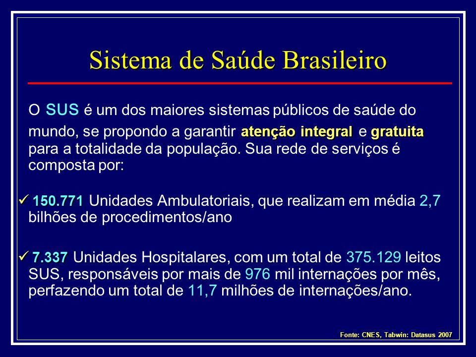 Sistema de Saúde Brasileiro atenção integralgratuita O SUS é um dos maiores sistemas públicos de saúde do mundo, se propondo a garantir atenção integral e gratuita para a totalidade da população.