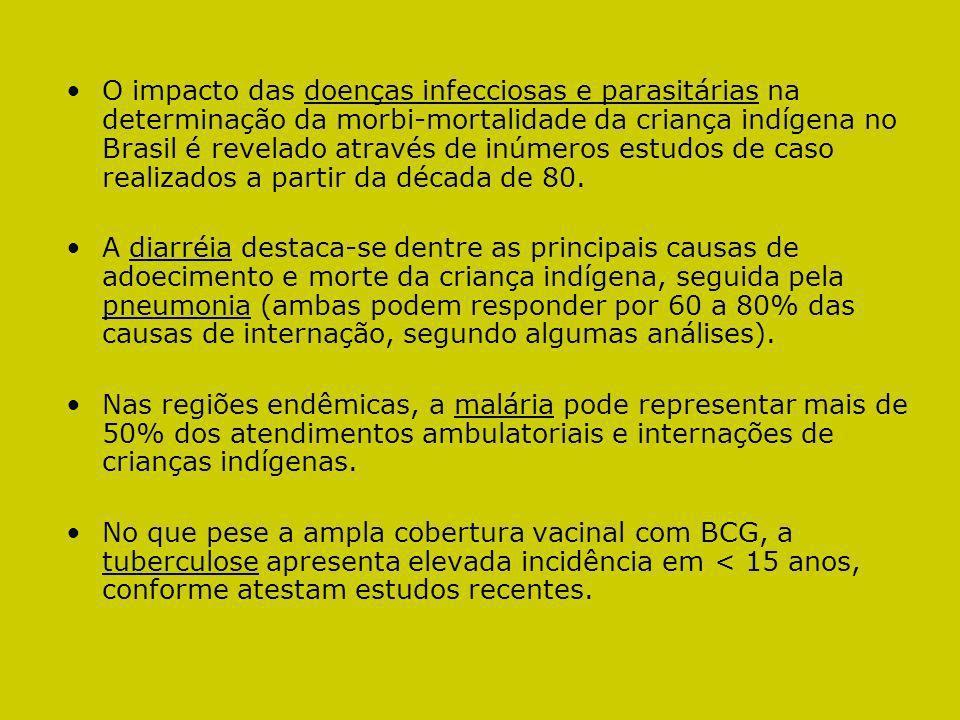 O impacto das doenças infecciosas e parasitárias na determinação da morbi-mortalidade da criança indígena no Brasil é revelado através de inúmeros est