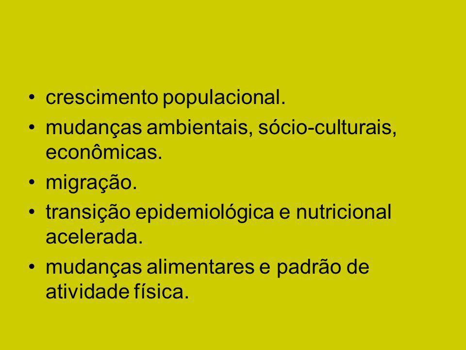 crescimento populacional. mudanças ambientais, sócio-culturais, econômicas. migração. transição epidemiológica e nutricional acelerada. mudanças alime