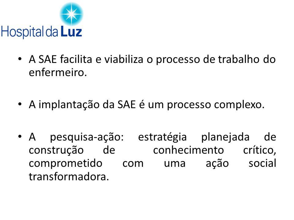 A SAE facilita e viabiliza o processo de trabalho do enfermeiro. A implantação da SAE é um processo complexo. A pesquisa-ação: estratégia planejada de