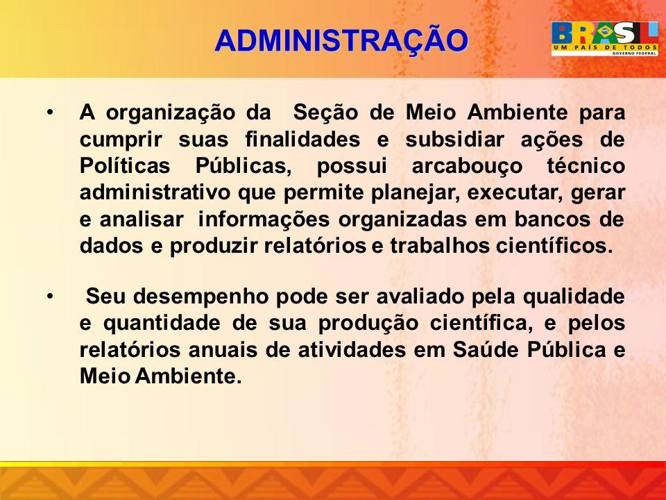A organização da Seção de Meio Ambiente para cumprir suas finalidades e subsidiar ações de Políticas Públicas, possui arcabouço técnico administrativo