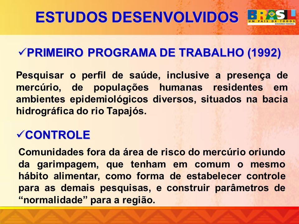PRIMEIRO PROGRAMA DE TRABALHO (1992) PRIMEIRO PROGRAMA DE TRABALHO (1992) Pesquisar o perfil de saúde, inclusive a presença de mercúrio, de populações