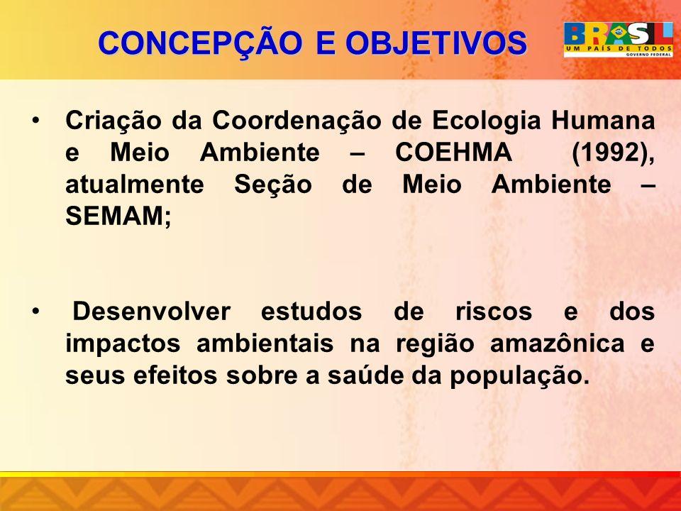 Criação da Coordenação de Ecologia Humana e Meio Ambiente – COEHMA (1992), atualmente Seção de Meio Ambiente – SEMAM; Desenvolver estudos de riscos e